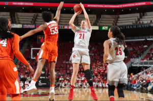 Ranking the Remaining Unbeaten Teams in Women's College Basketball