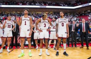 Texas Tech Red Raiders College Basketball Preview